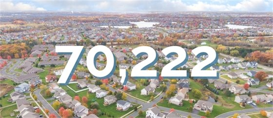 Population 70,222