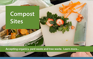 Anoka County Compost Sites