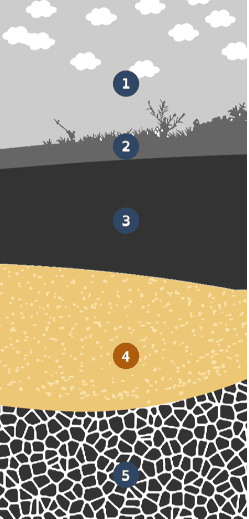 Fen Layers - Level 4 - Sand - 450